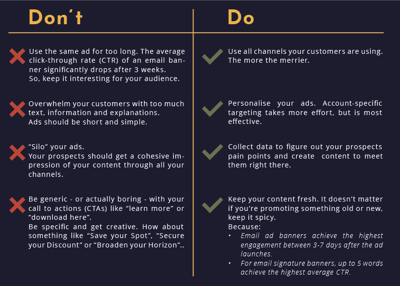 Dos and Donts in Content Marketing