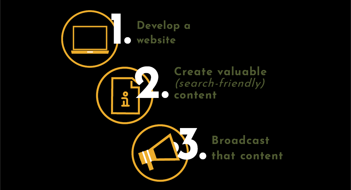 Steps to optimizing your website for SEO